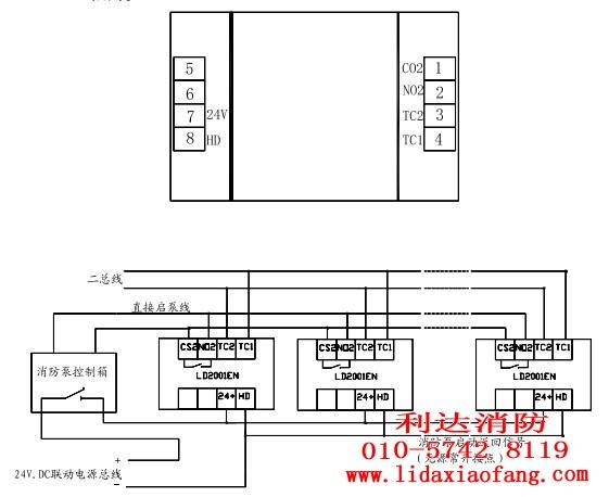 北京利达消防设备 产品中心