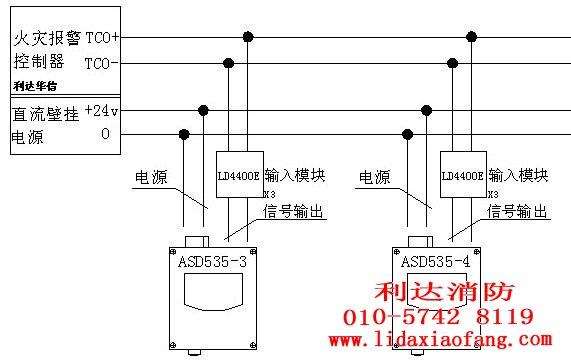 北京利达消防设备 技术资料